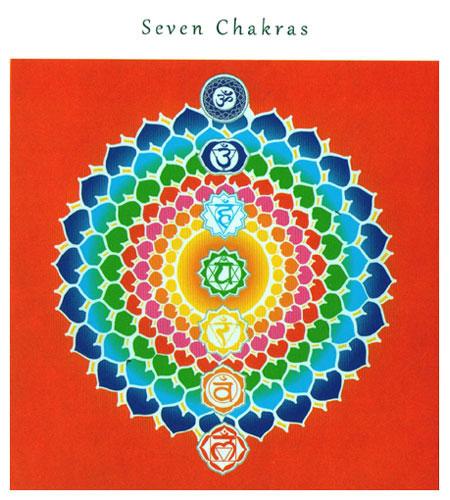 Inspirational Fridge Magnet - SEVEN CHAKRAS